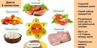 Очень эффективная шведская диета «6 лепестков»