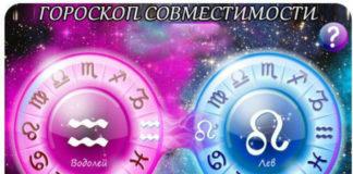 Совместимость интима по гороскопу