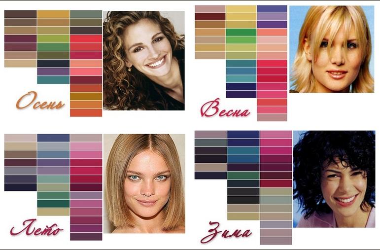 Цветопредставление: как определить свой цветотип?
