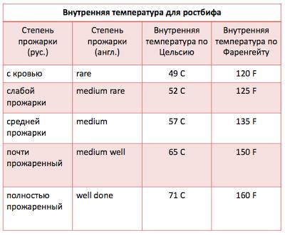 interesnoe25-ochen-poleznyx-kulinarnyx-shpargalok-na-kazhdyj-den-dlya-xozyaek-i-ne-tolko8