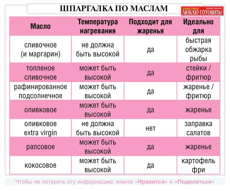 interesnoe25-ochen-poleznyx-kulinarnyx-shpargalok-na-kazhdyj-den-dlya-xozyaek-i-ne-tolko12