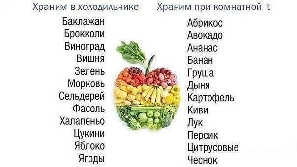 interesnoe25-ochen-poleznyx-kulinarnyx-shpargalok-na-kazhdyj-den-dlya-xozyaek-i-ne-tolko13