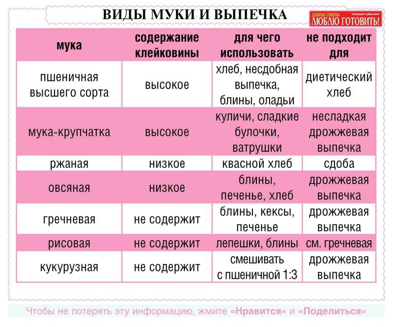 interesnoe25-ochen-poleznyx-kulinarnyx-shpargalok-na-kazhdyj-den-dlya-xozyaek-i-ne-tolko19