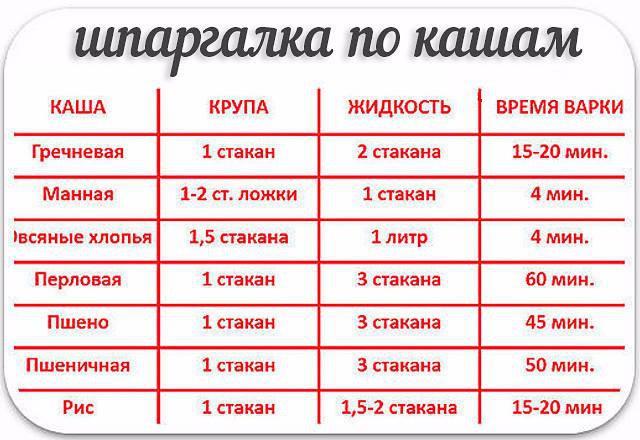 interesnoe25-ochen-poleznyx-kulinarnyx-shpargalok-na-kazhdyj-den-dlya-xozyaek-i-ne-tolko3