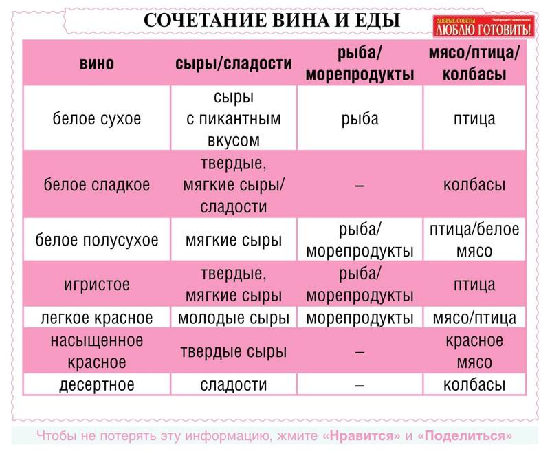 interesnoe25-ochen-poleznyx-kulinarnyx-shpargalok-na-kazhdyj-den-dlya-xozyaek-i-ne-tolko7