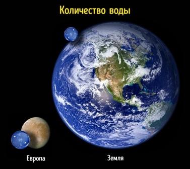 7 железных доказательств того, что мы не одни в этой вселенной