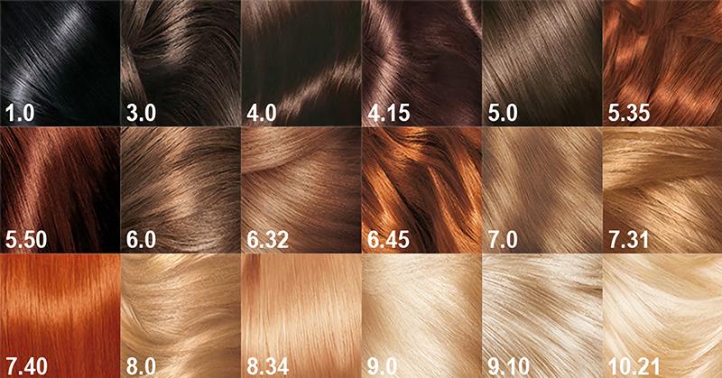 Вот что означают цифры на упаковке! научилась красить волосы правильно, наконец-то...