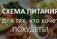 Схема питания для тех, кто хочет сбросить вес! Работает безотказно