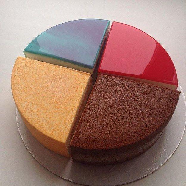 Мраморные торты из желатина и сгущенки, которые покорили мир