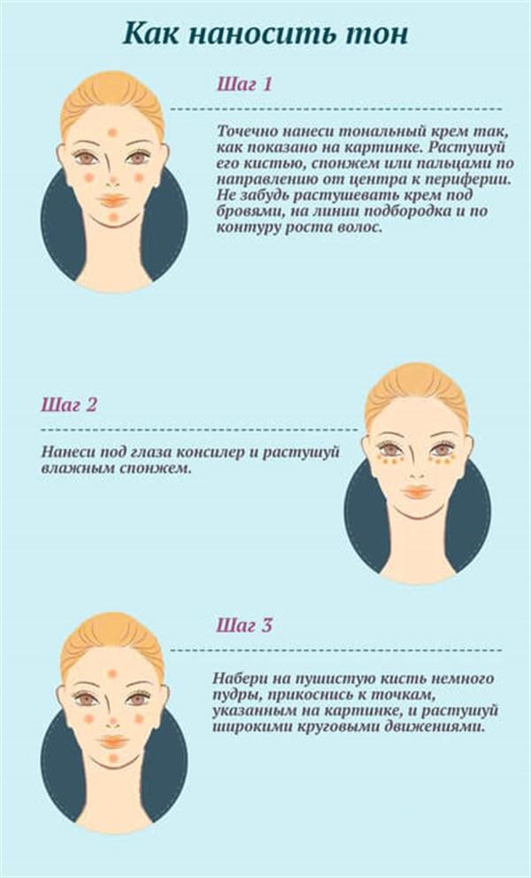 Подробный гид по макияжу