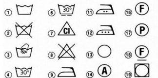 Ярлыки на одежде: символы по уходу за одеждой