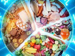 Выберите диету по знаку зодиака