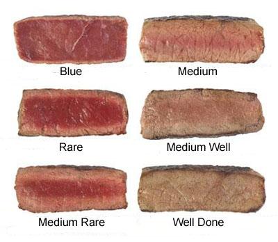 Рецепт стейка: как приготовить с разными степенями прожарки