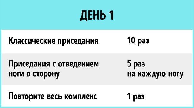 https://i0.wp.com/snianna.ru/wp-content/uploads/2018/03/12_uprazhnenij_chtoby_podtyanut_popu_i_nogi_za_1_nedelyu__webvinegret_ru-12.jpeg?resize=650%2C364