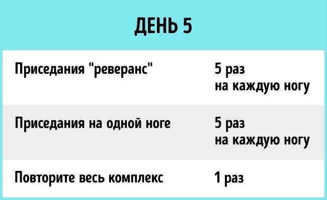 https://i2.wp.com/snianna.ru/wp-content/uploads/2018/03/12_uprazhnenij_chtoby_podtyanut_popu_i_nogi_za_1_nedelyu__webvinegret_ru-16.jpeg?resize=650%2C399